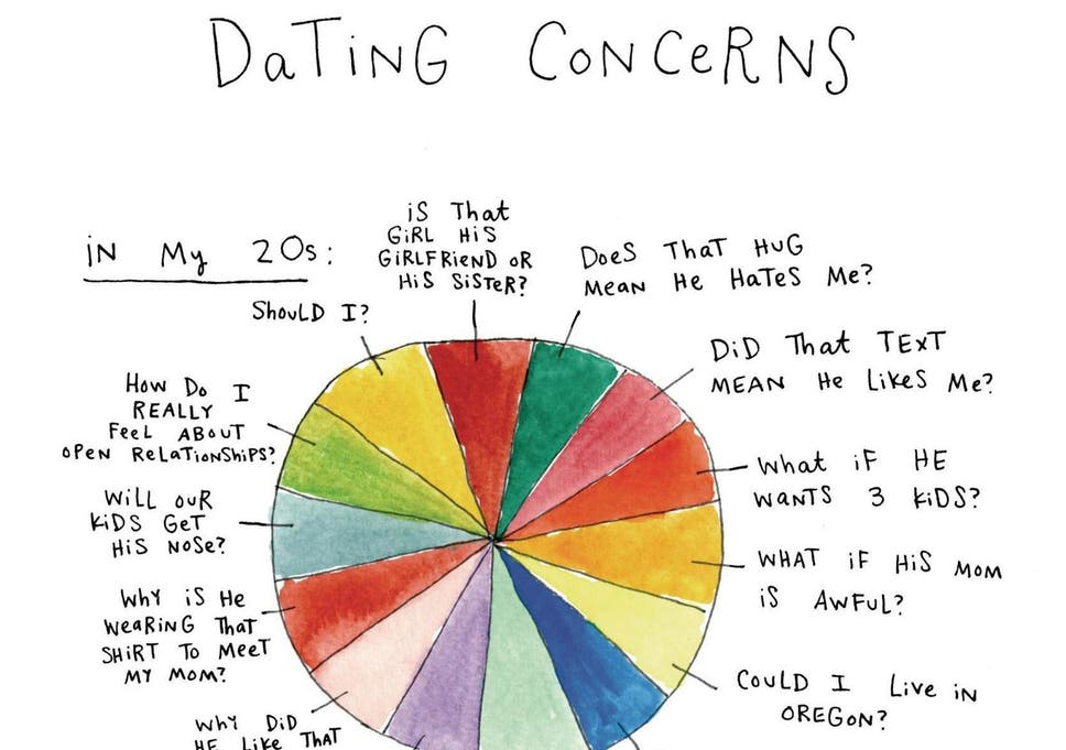Dating and heartbreak summed up in nine cartoons by