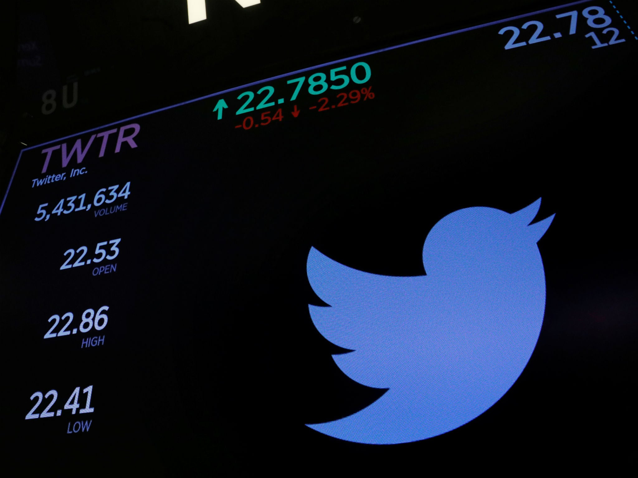 twitter san francisco office. Twitter Will Label Political Candidates Following Uproar Over Russian Interference | The Independent San Francisco Office