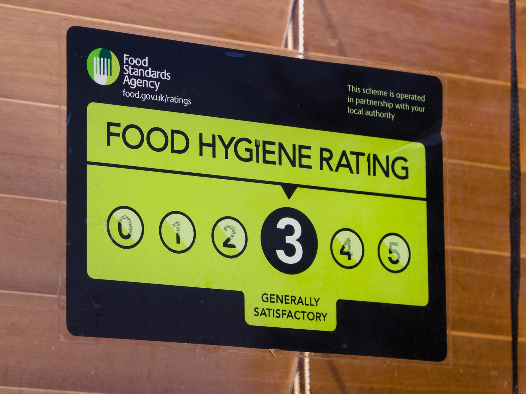 Thousands Of Food Businesses Failing To Meet Hygiene