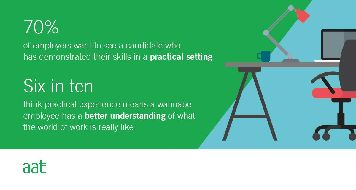 A Level Results Employers Favour Work Experience And