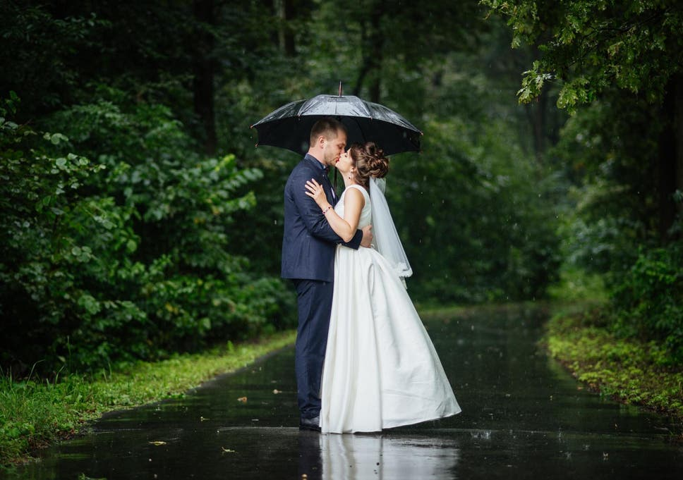 Rain On Your Wedding Day.Wedding Weather Calculator Predicts Whether It Will Rain On Your
