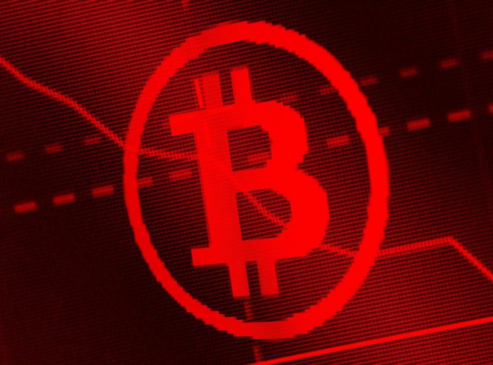 Bitcoin flash crash sees biggest price drop in ...