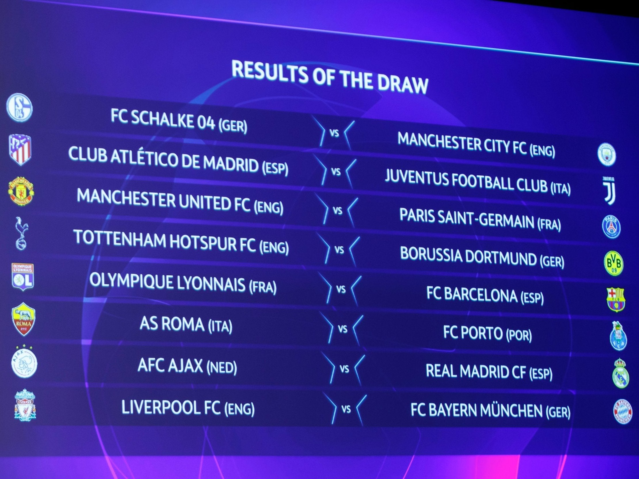 Champions League Draw: Champions League Last 16 Draw: Manchester United Face