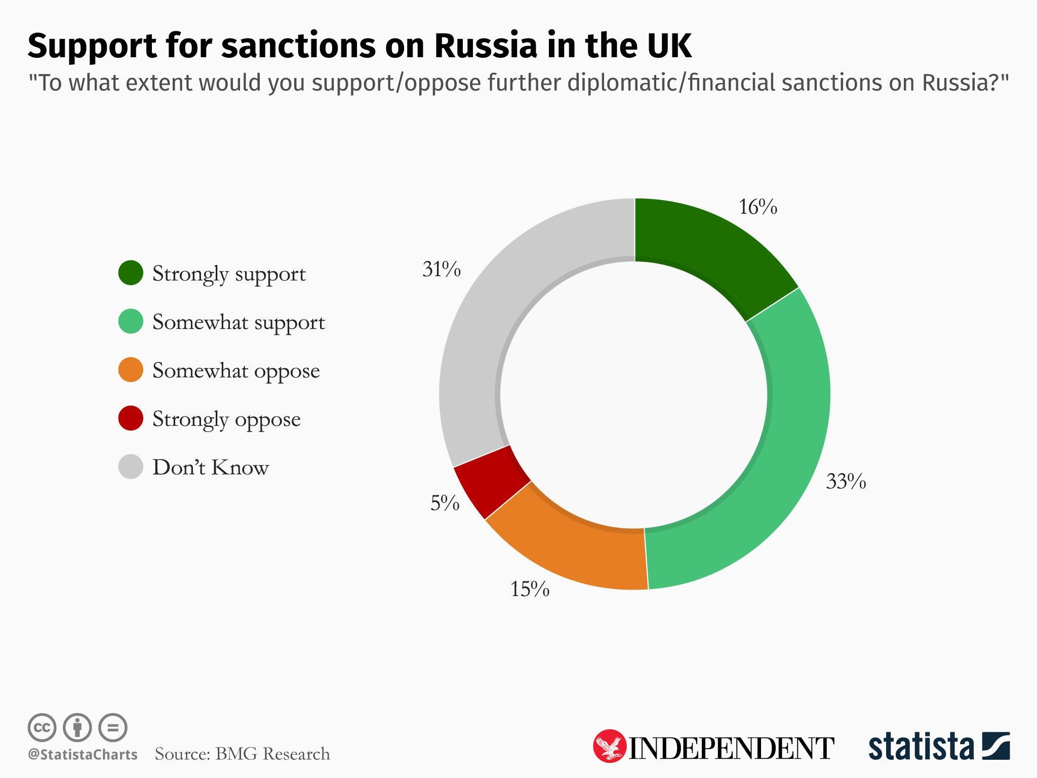 russia-chart-2.jpg