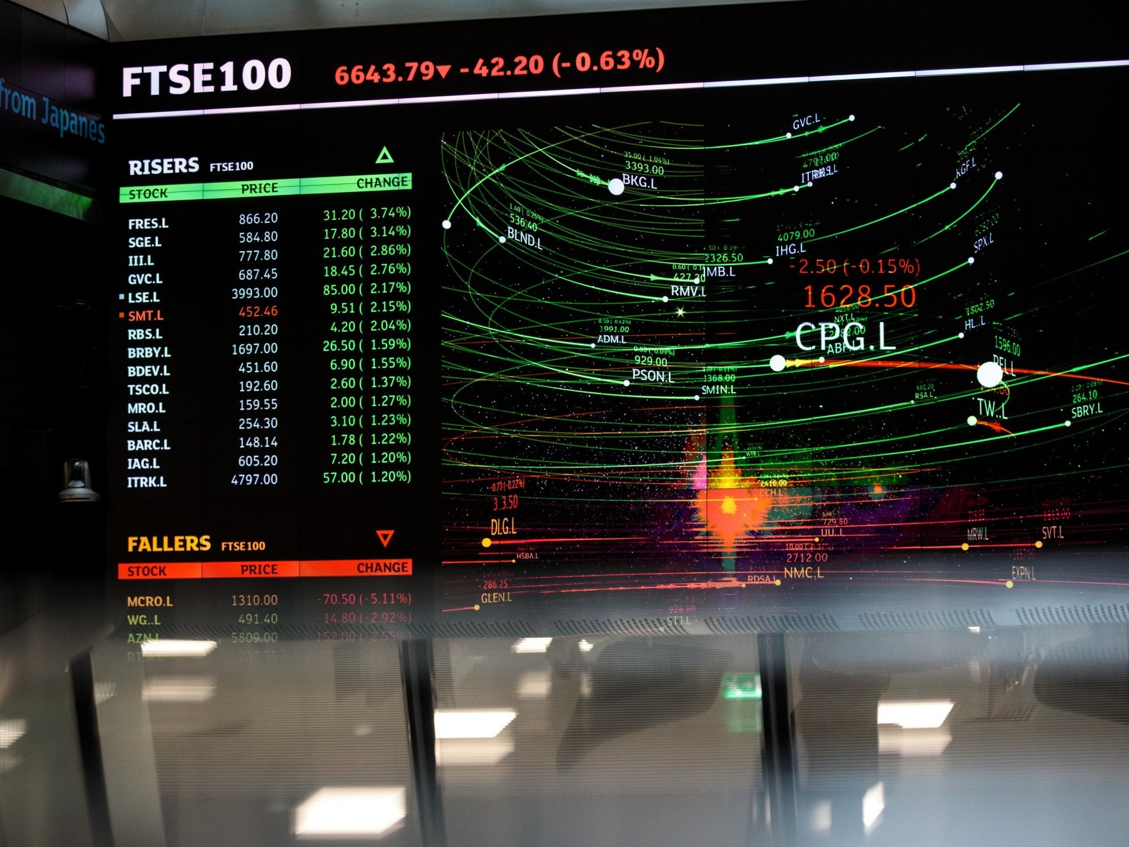 20 pledges for 2020: Should green-minded investors avoid cheap index tracking funds?