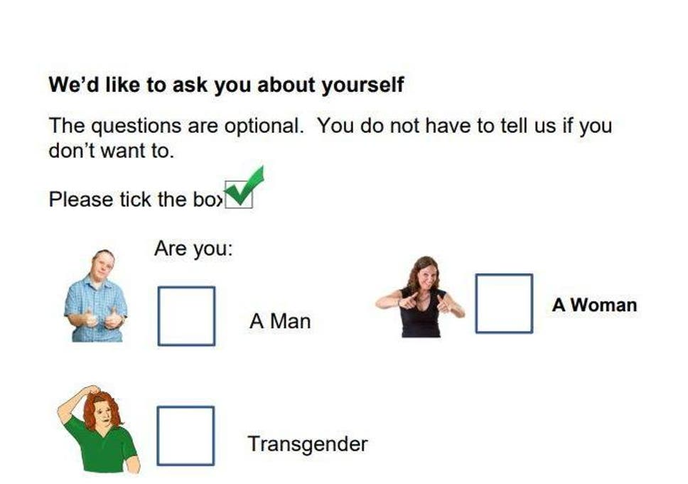 Trans dating survey
