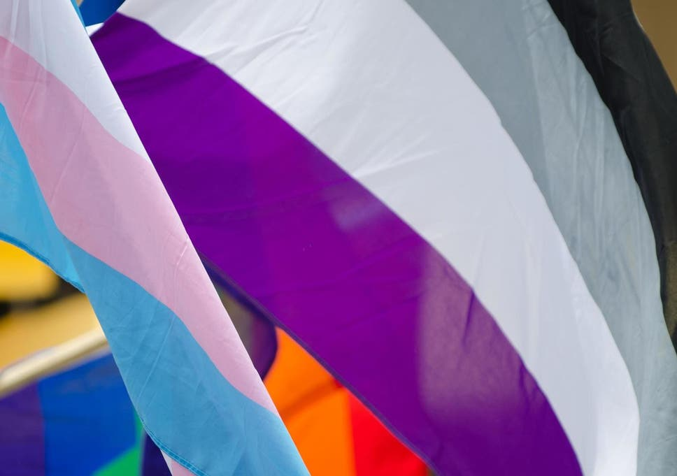 asexual orientation test