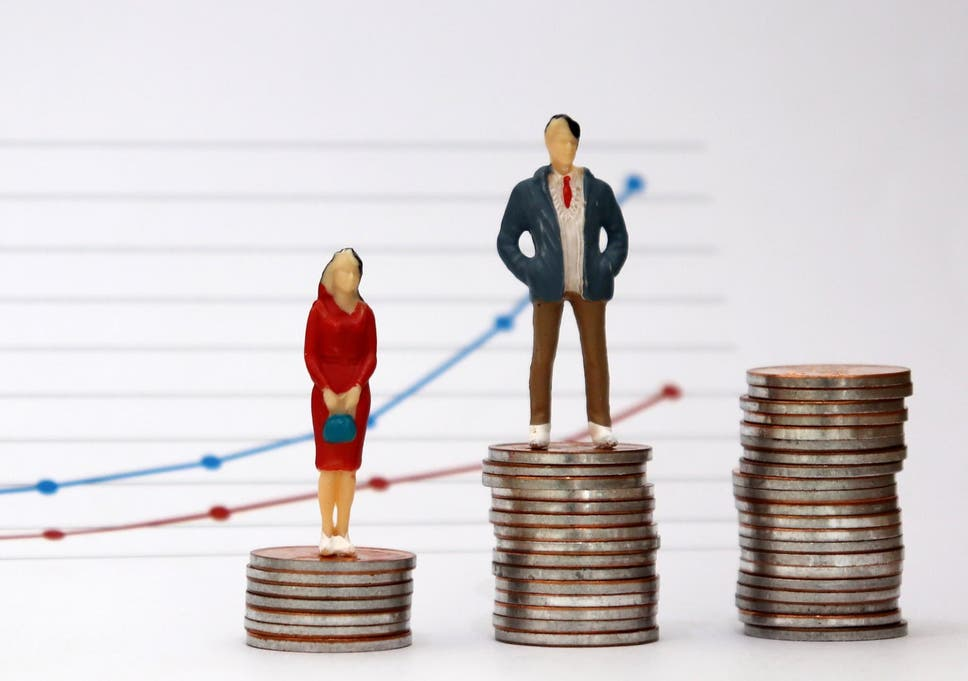 Gender pay gap: What is it and how is it different from