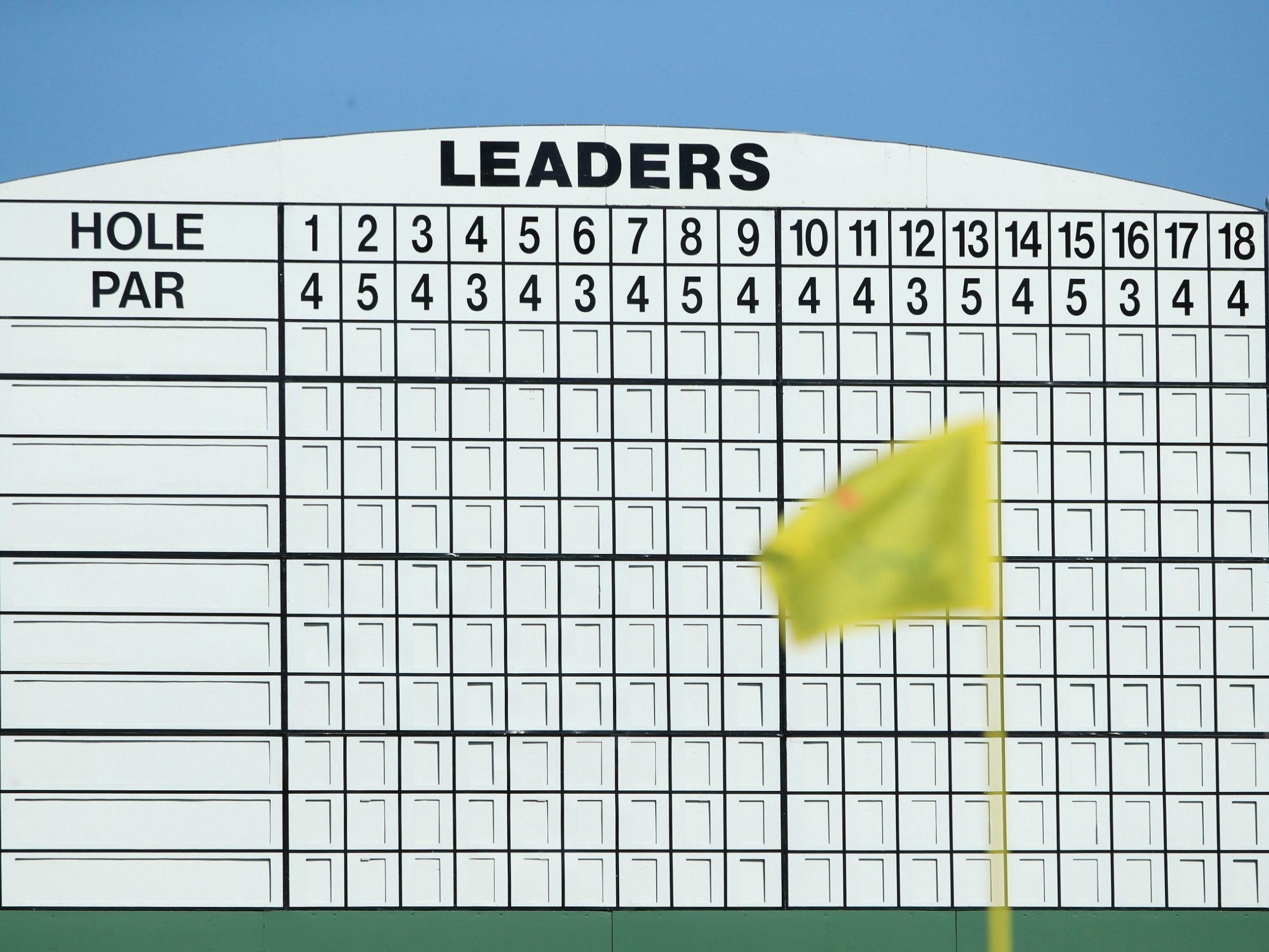 the masters 2019 live leaderboard  latest scores online on day one  tiger woods and rory mcilroy