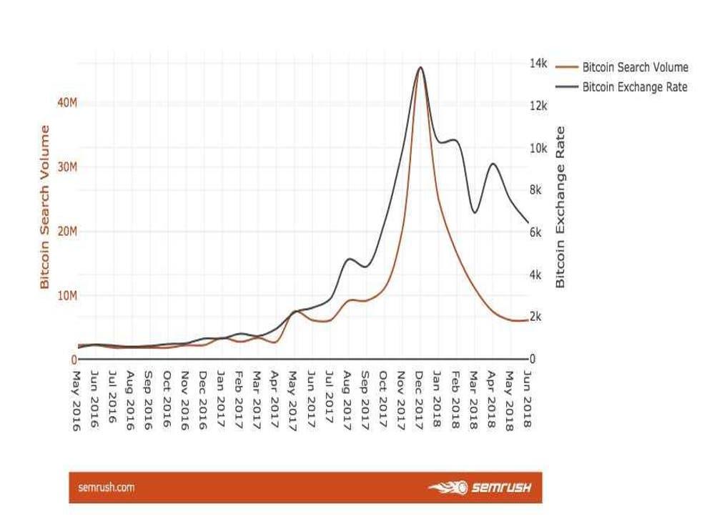 Levels per bitcoins tf2 betting reddit