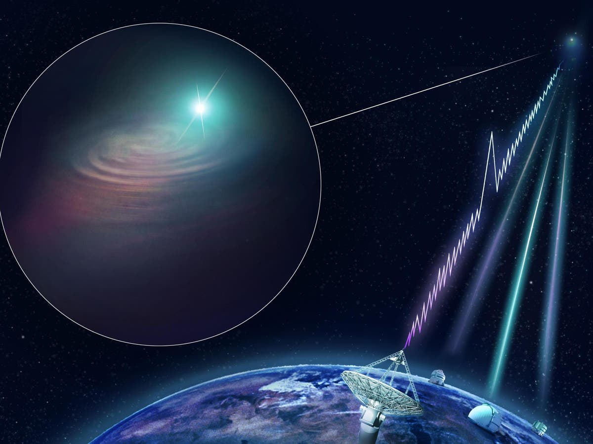 Huge burst of mysterious cosmic radio waves traced back to exact location in galaxy billions of light years away