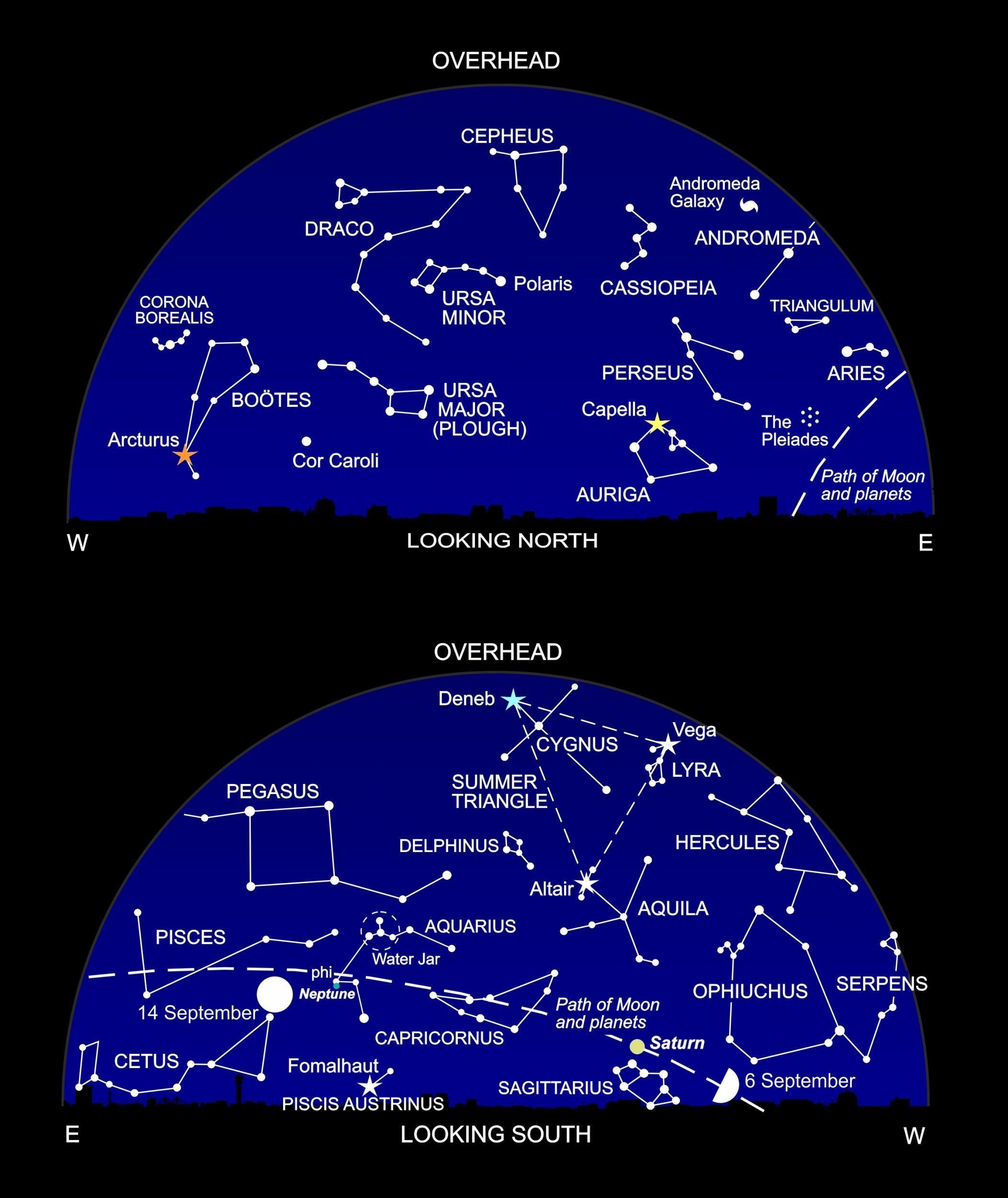 Stargazing in September: Neptune is a world in the twilight