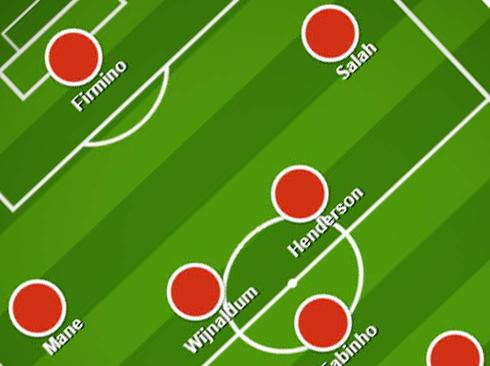 Liverpool team news: Predicted line-up in 4-3-3 formation ahead of today's clash with Newcastle