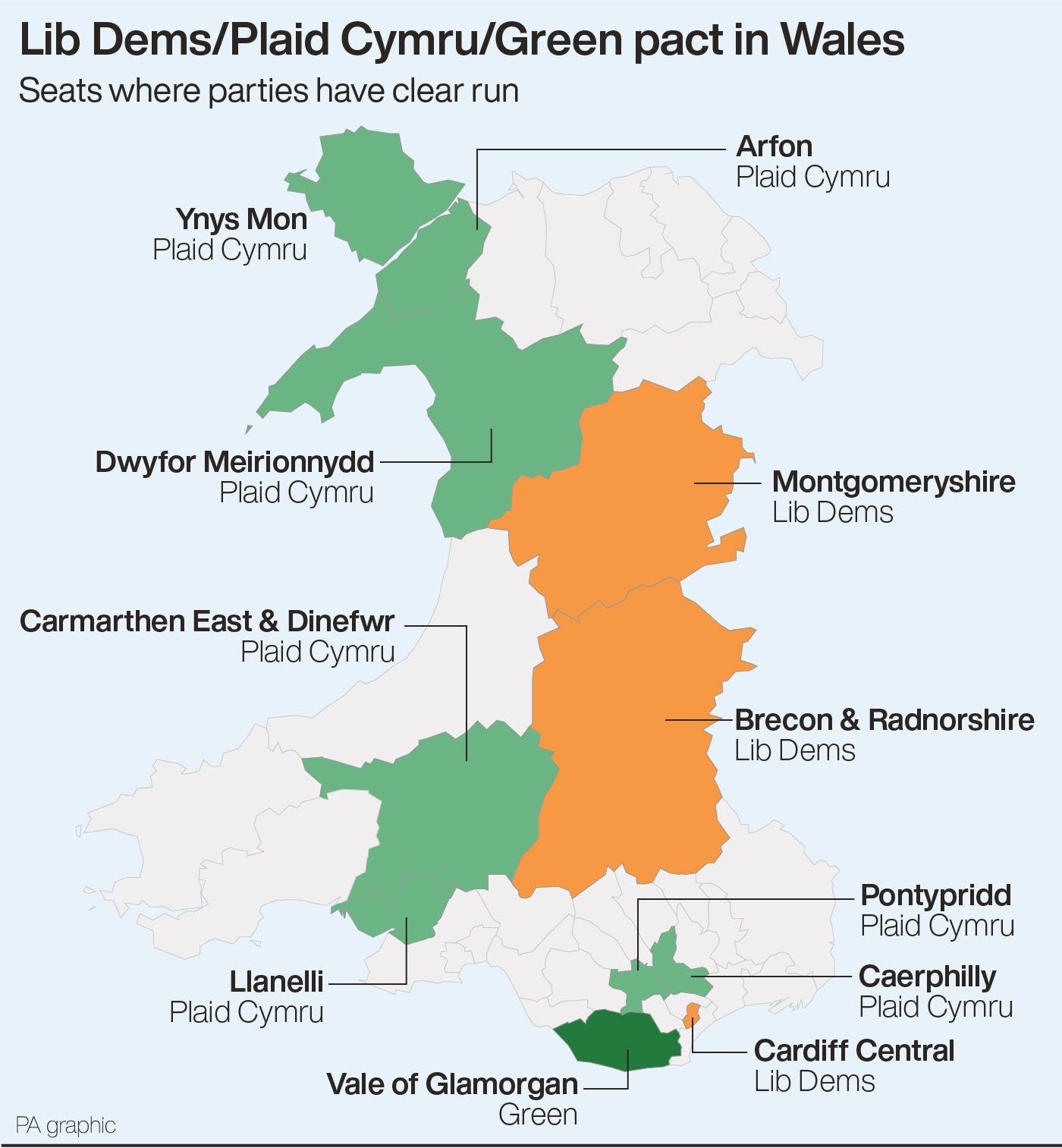 Lib Dems/Plaid Cymru/Green pact in Wales