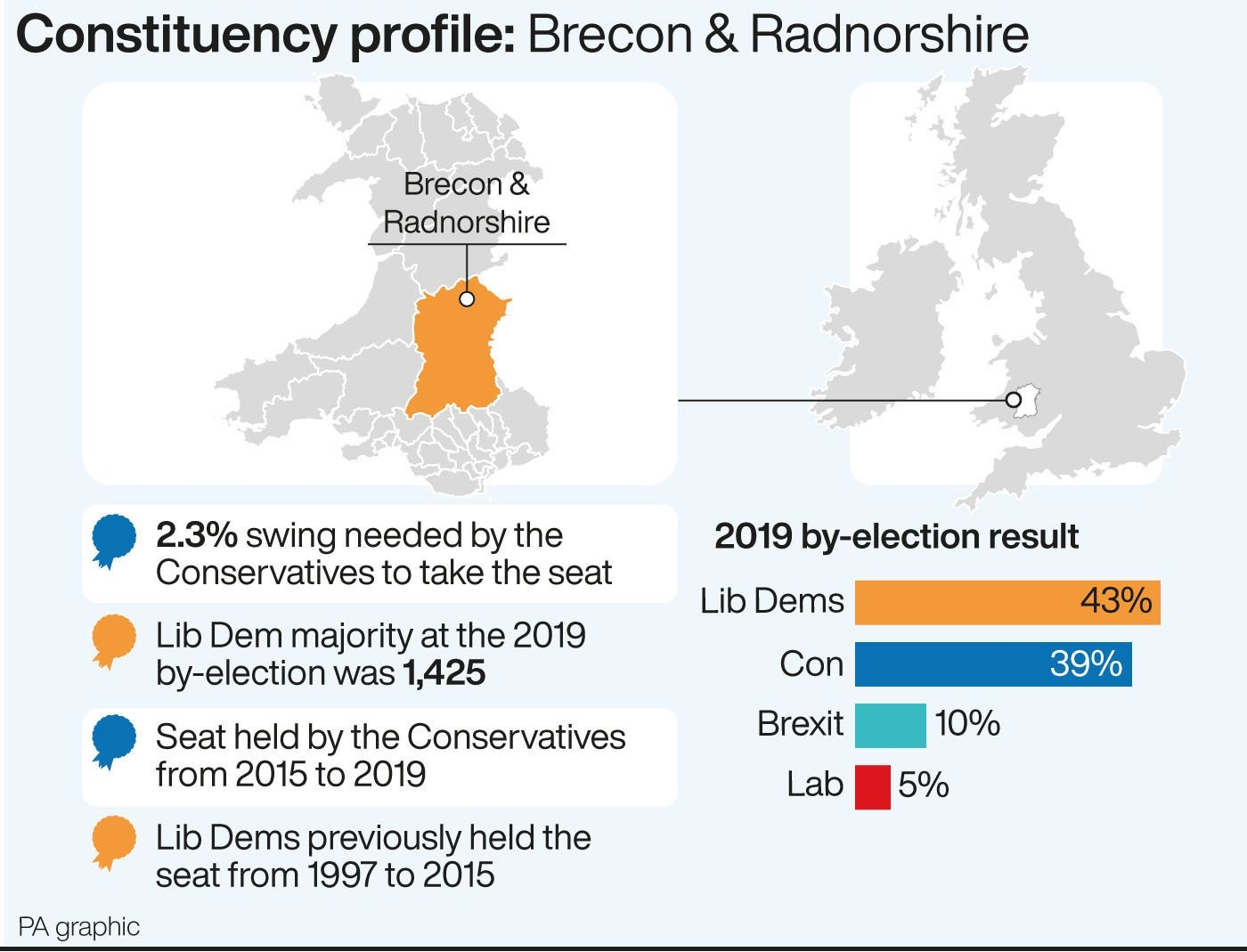 Brecon & Radnorshire