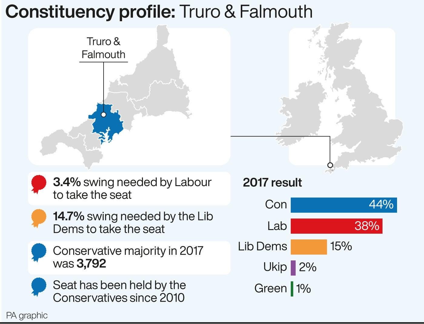 Truro & Falmouth