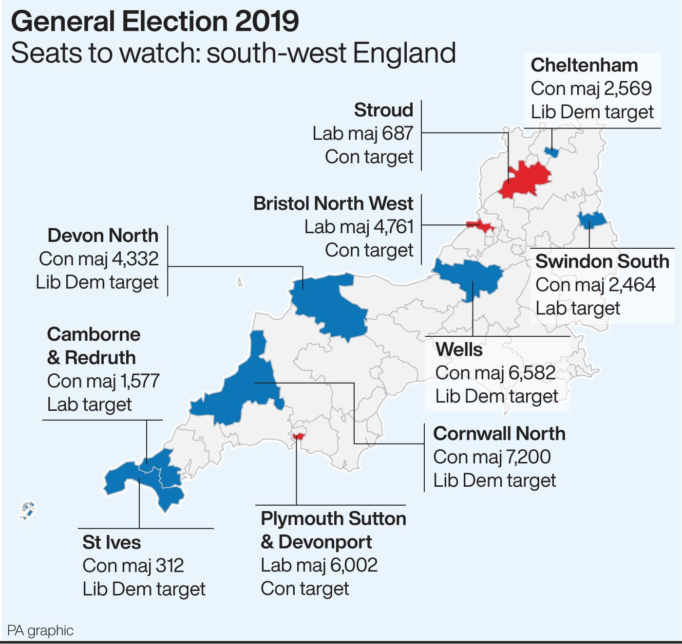 Seats to watch in south-west England