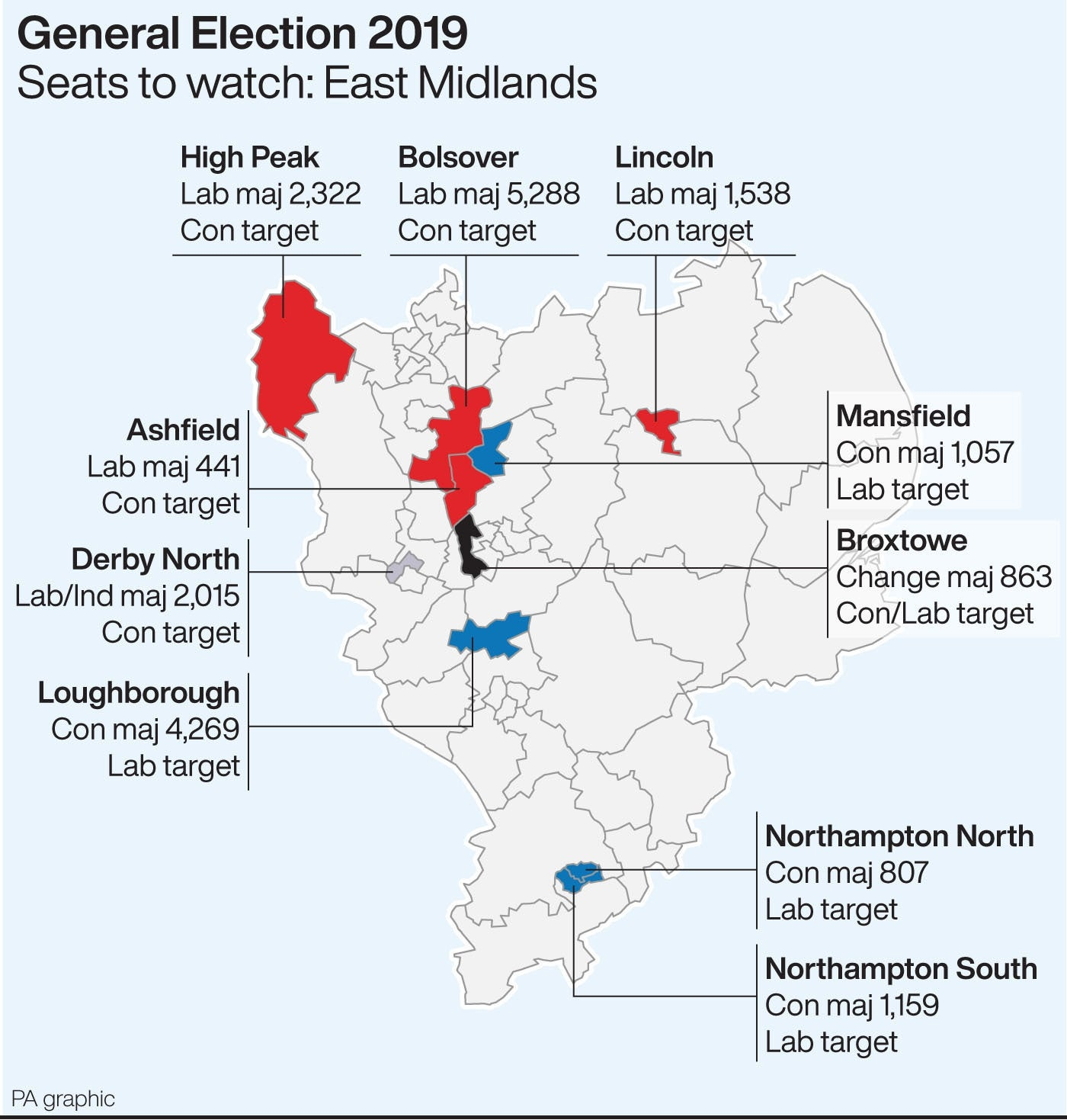 Seats to watch in the East Midlands