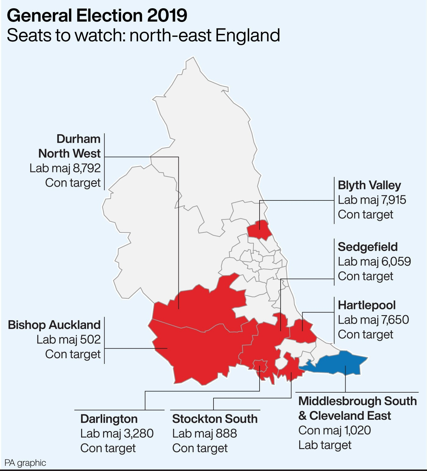 Seats to watch in north-east England