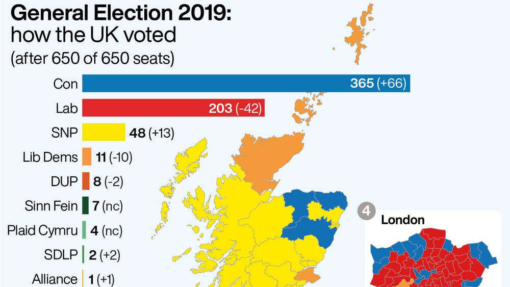 UK election results under PR system would have given hung ...