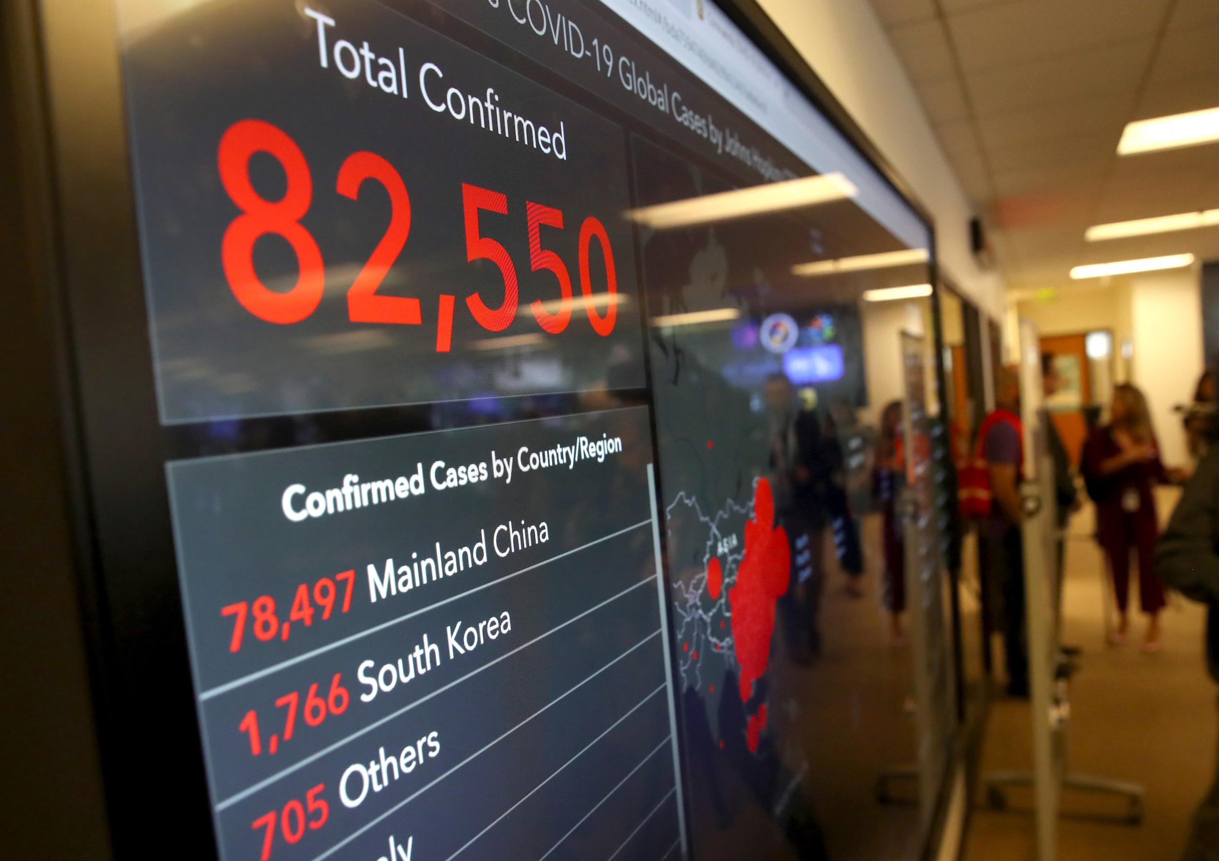 Coronavirus: California monitoring more than 8,000 people as ...