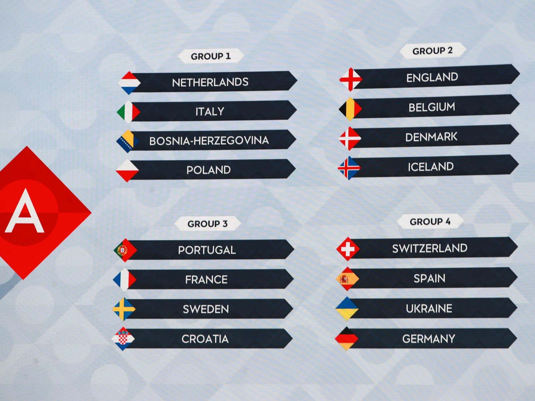 Uefa Nations League Draw England To Face Belgium Denmark And Iceland In Group Stage Crossfitshoesexpert Com