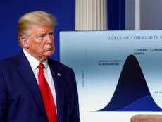 Most Americans think Trump doing a poor job on coronavirus