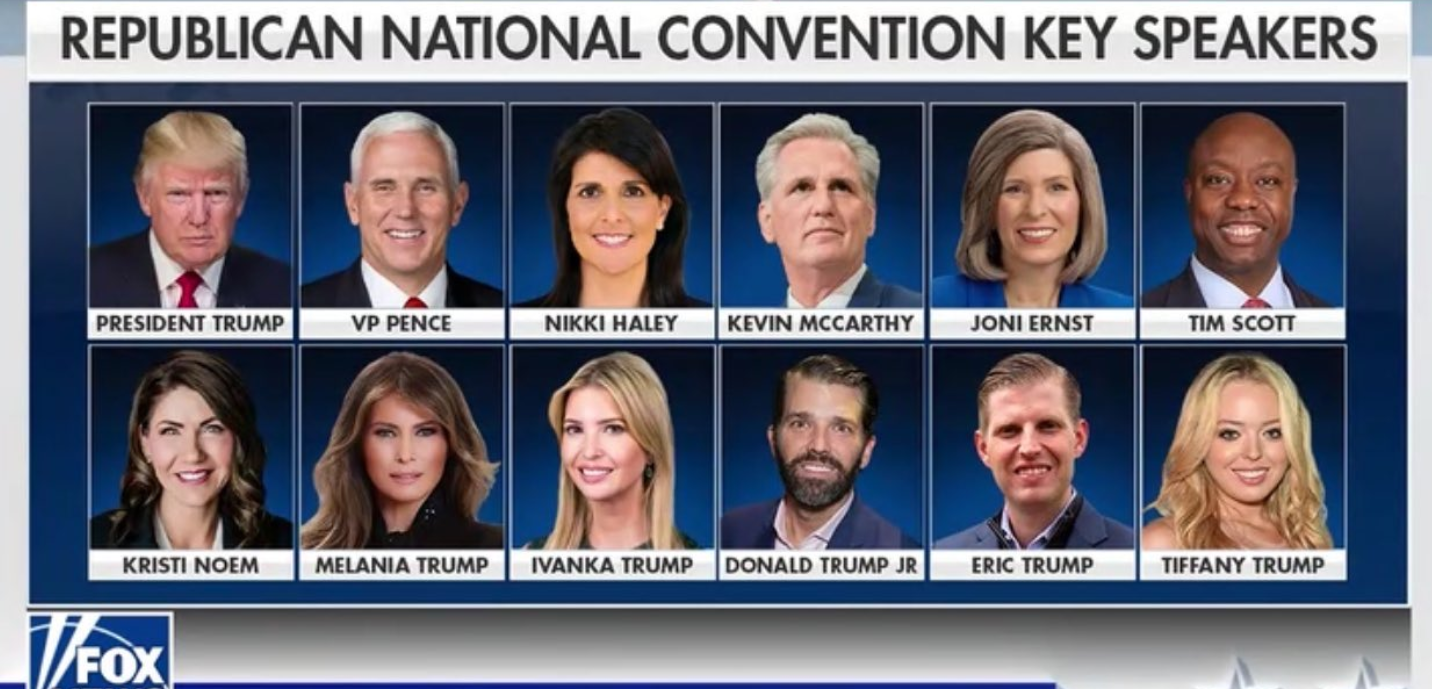 Trump family make up half of RNC key note speakers | indy100